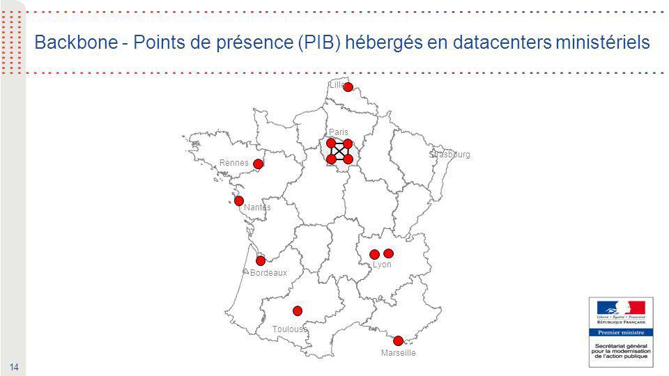Backbone - Points de présence (PIB) hébergés en datacenters ministériels