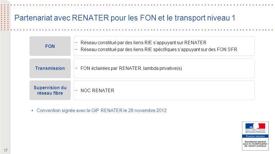 Partenariat avec RENATER pour les FON et le transport niveau 1