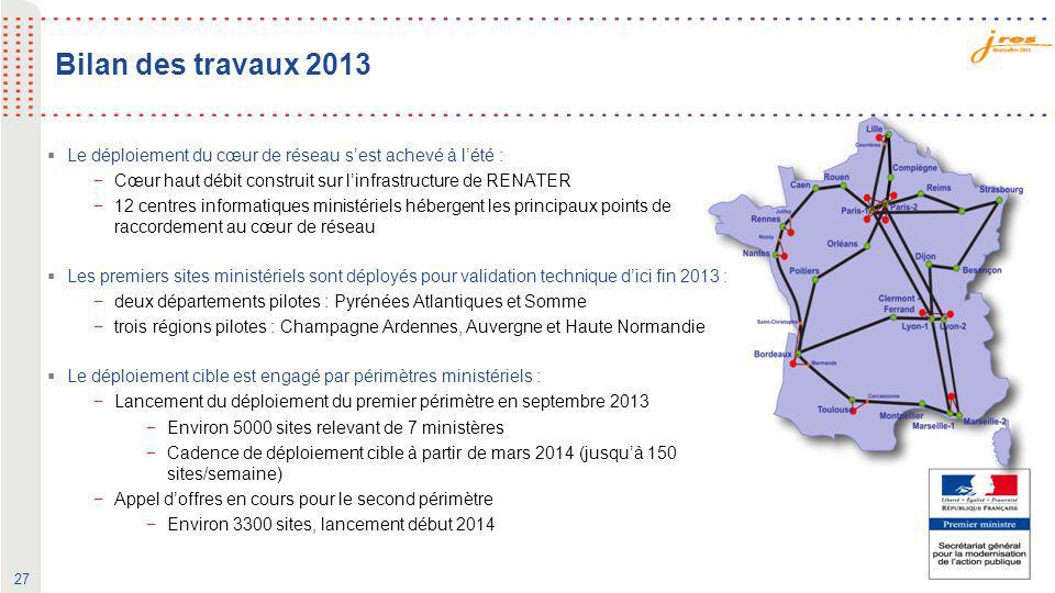 Bilan des travaux 2013 Le déploiement du cœur de réseau s'est achevé à l'été : Cœur haut débit construit sur l'infrastructure de RENATER.