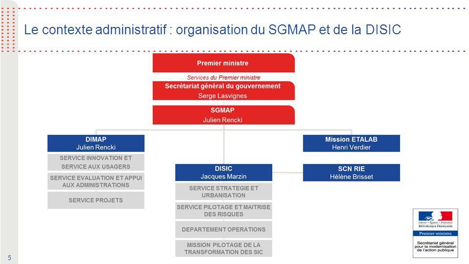 Le contexte administratif : organisation du SGMAP et de la DISIC
