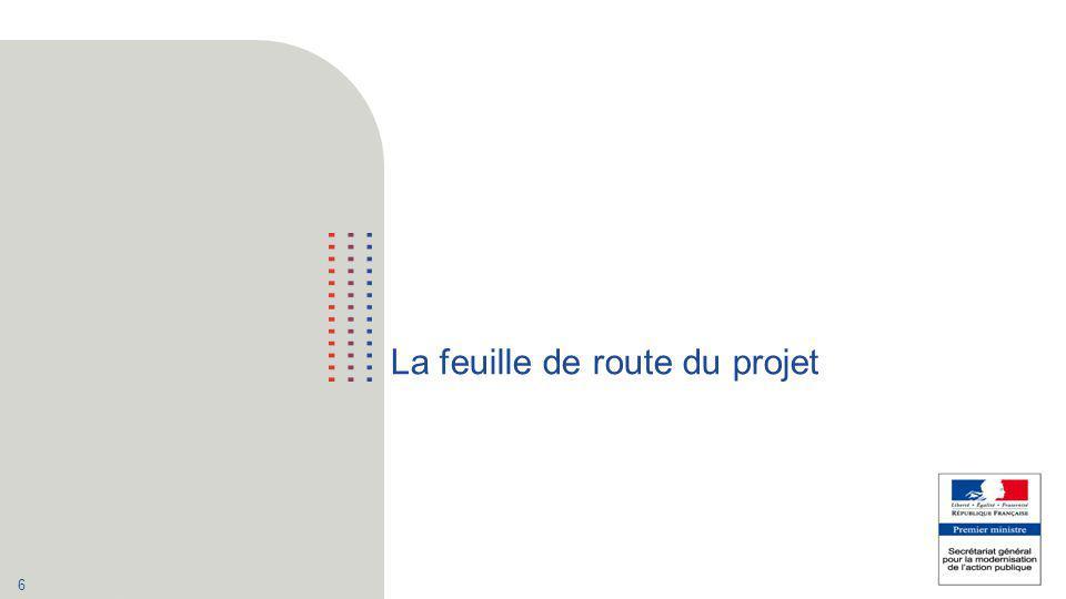 La feuille de route du projet