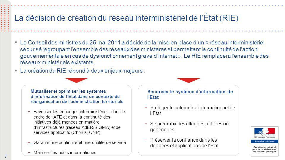 La décision de création du réseau interministériel de l'État (RIE)