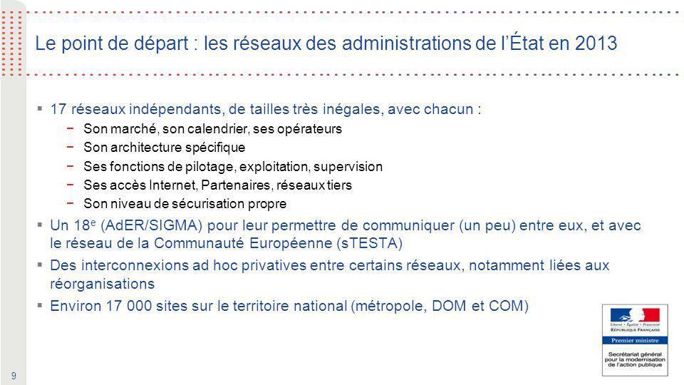 Le point de départ : les réseaux des administrations de l'État en 2013