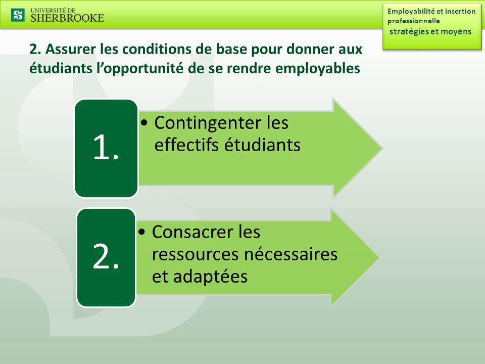 Employabilité et insertion professionnelle