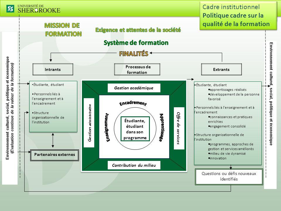 MISSION DE FORMATION Système de formation FINALITÉS