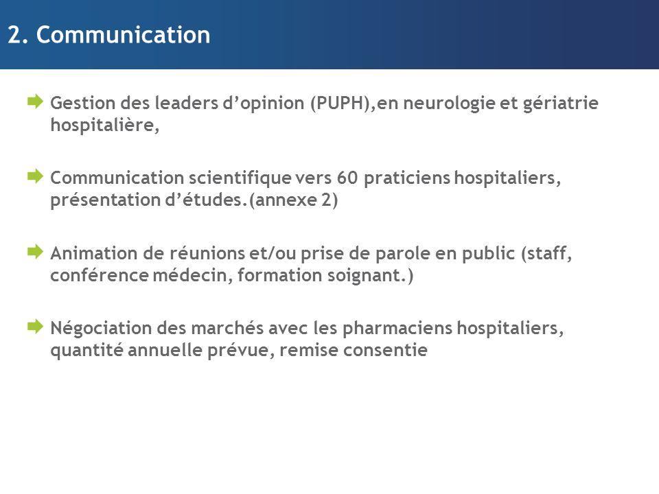 2. Communication Gestion des leaders d'opinion (PUPH),en neurologie et gériatrie hospitalière,