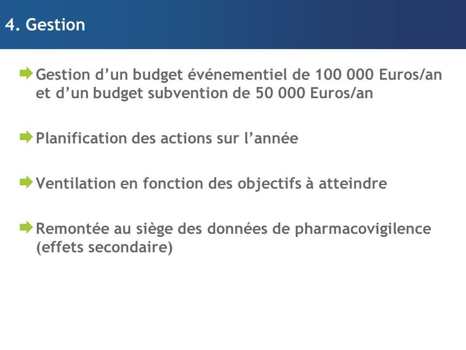 4. Gestion Gestion d'un budget événementiel de 100 000 Euros/an et d'un budget subvention de 50 000 Euros/an.
