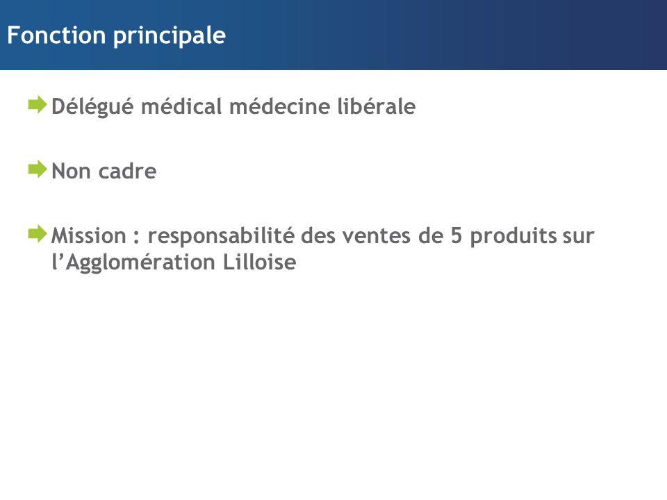 Fonction principale Délégué médical médecine libérale Non cadre