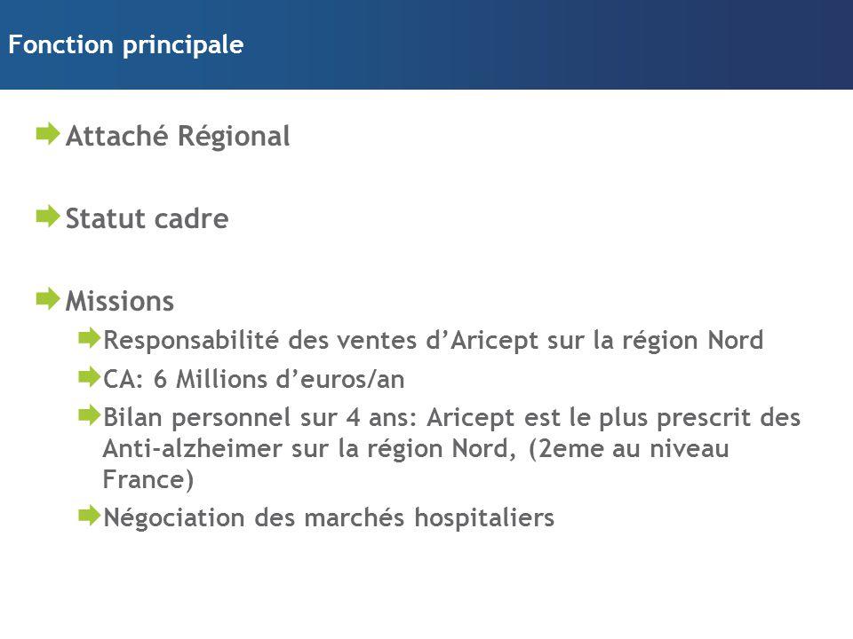 Attaché Régional Statut cadre Missions Fonction principale