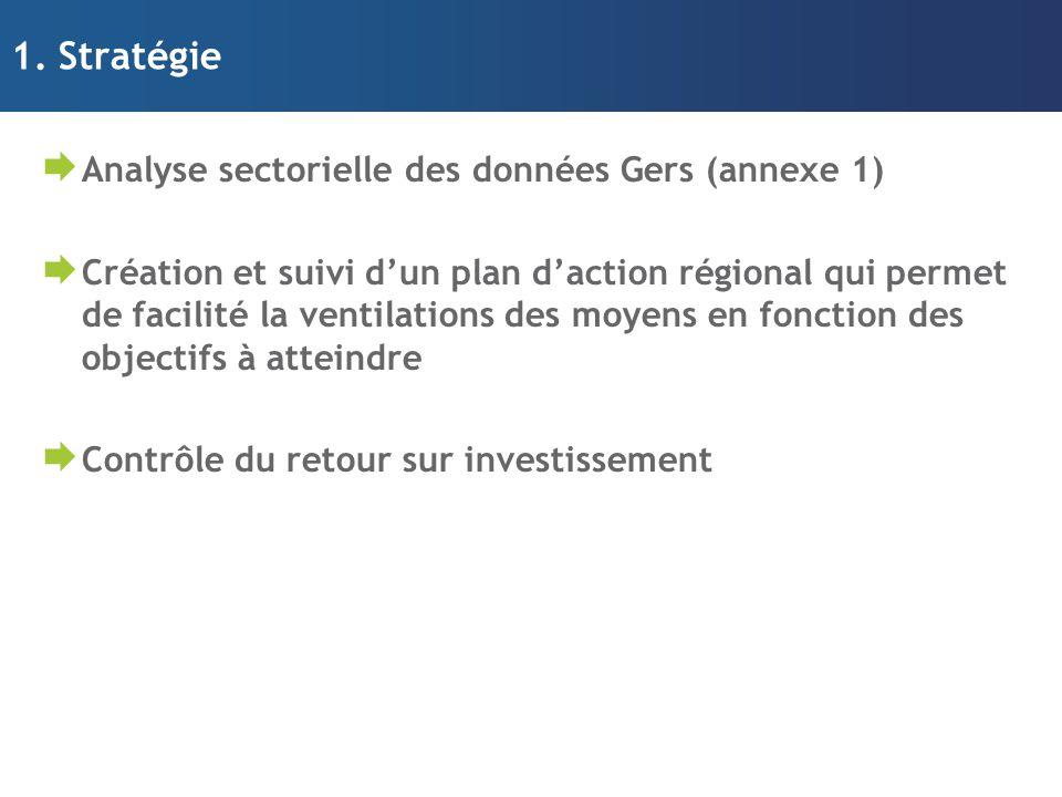 1. Stratégie Analyse sectorielle des données Gers (annexe 1)