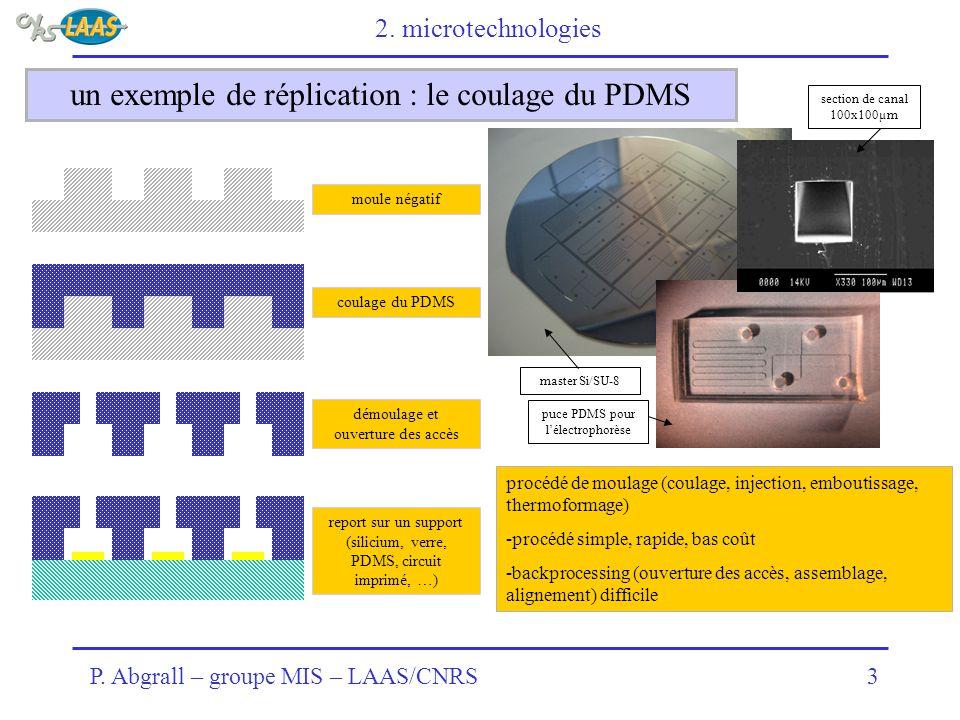 un exemple de réplication : le coulage du PDMS