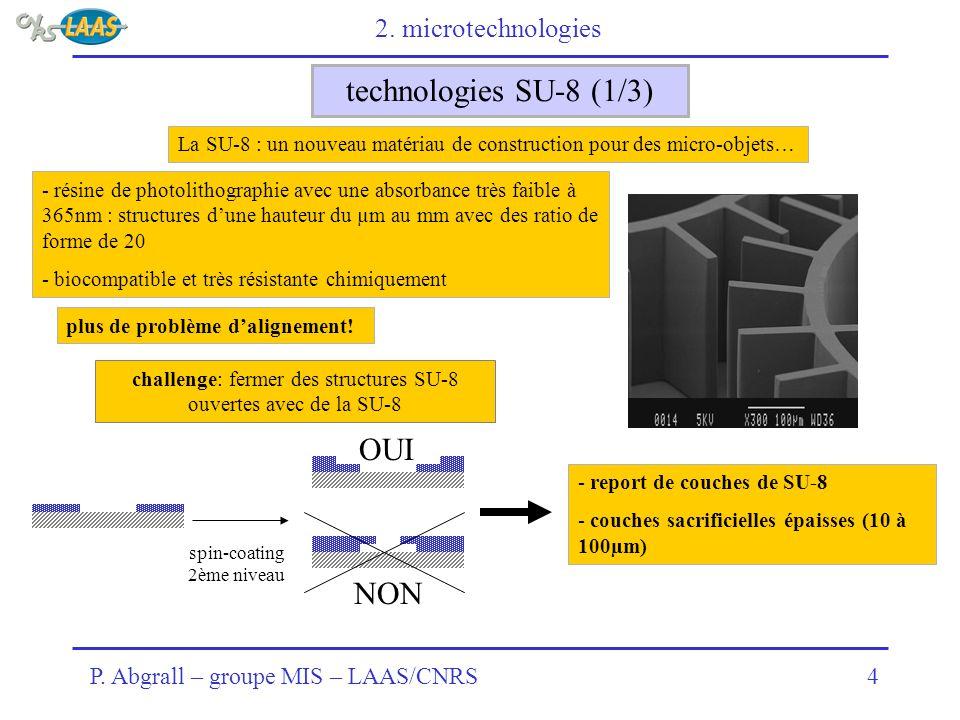 technologies SU-8 (1/3) OUI NON 2. microtechnologies