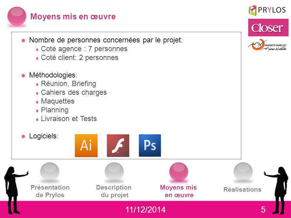 Moyens mis en œuvre Nombre de personnes concernées par le projet: Coté agence : 7 personnes. Coté client: 2 personnes.