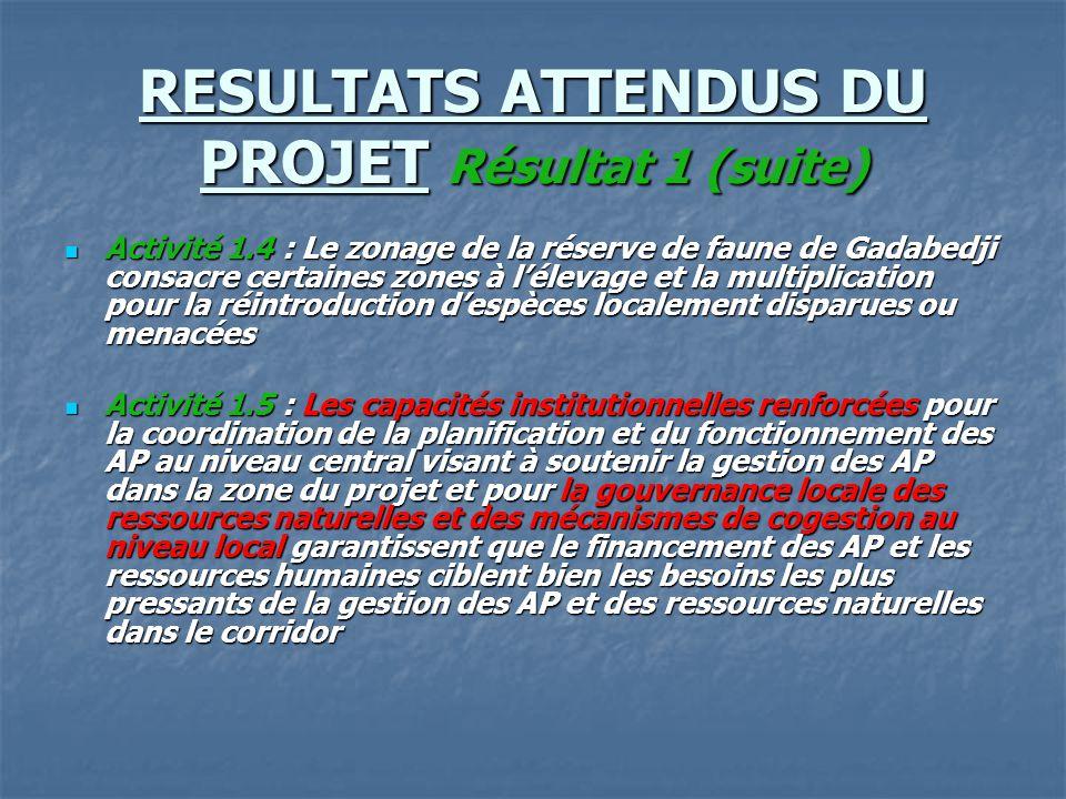 RESULTATS ATTENDUS DU PROJET Résultat 1 (suite)