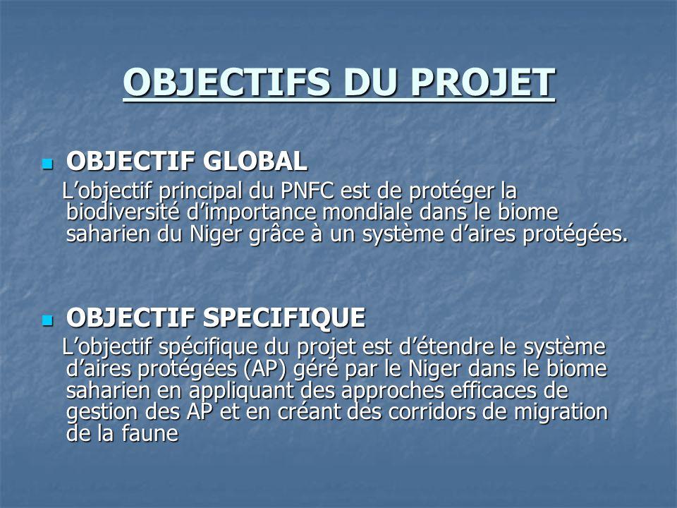 OBJECTIFS DU PROJET OBJECTIF GLOBAL OBJECTIF SPECIFIQUE