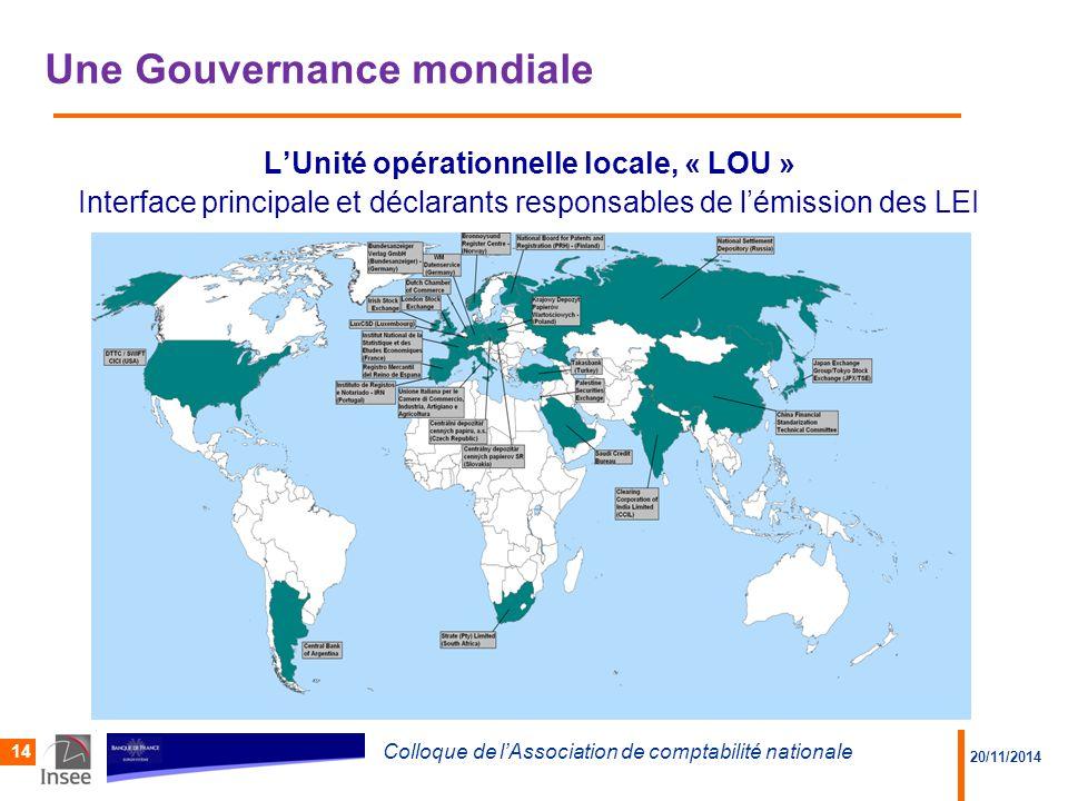 Une Gouvernance mondiale