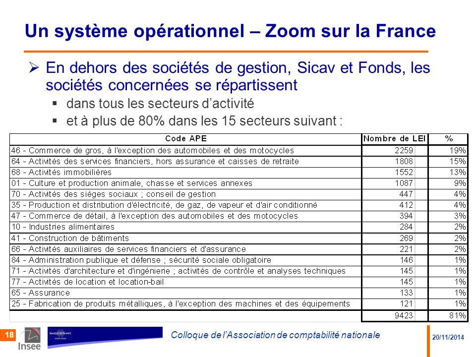 Un système opérationnel – Zoom sur la France