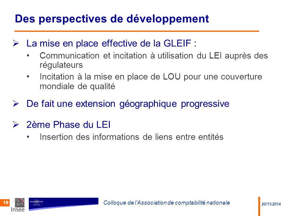 Des perspectives de développement