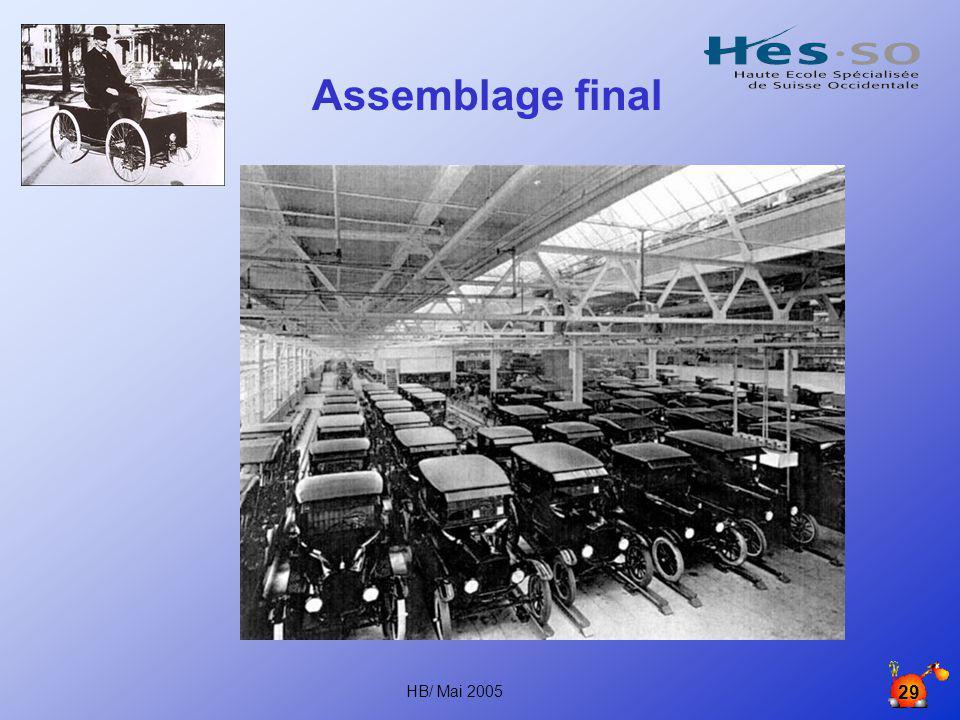 Assemblage final HB/ Mai 2005