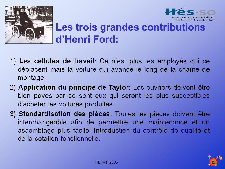 Les trois grandes contributions d'Henri Ford: