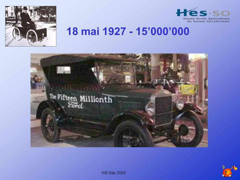 18 mai 1927 - 15'000'000 HB/ Mai 2005