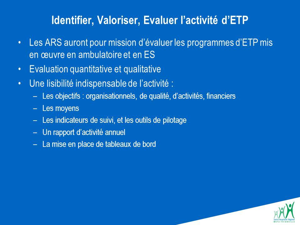 Identifier, Valoriser, Evaluer l'activité d'ETP