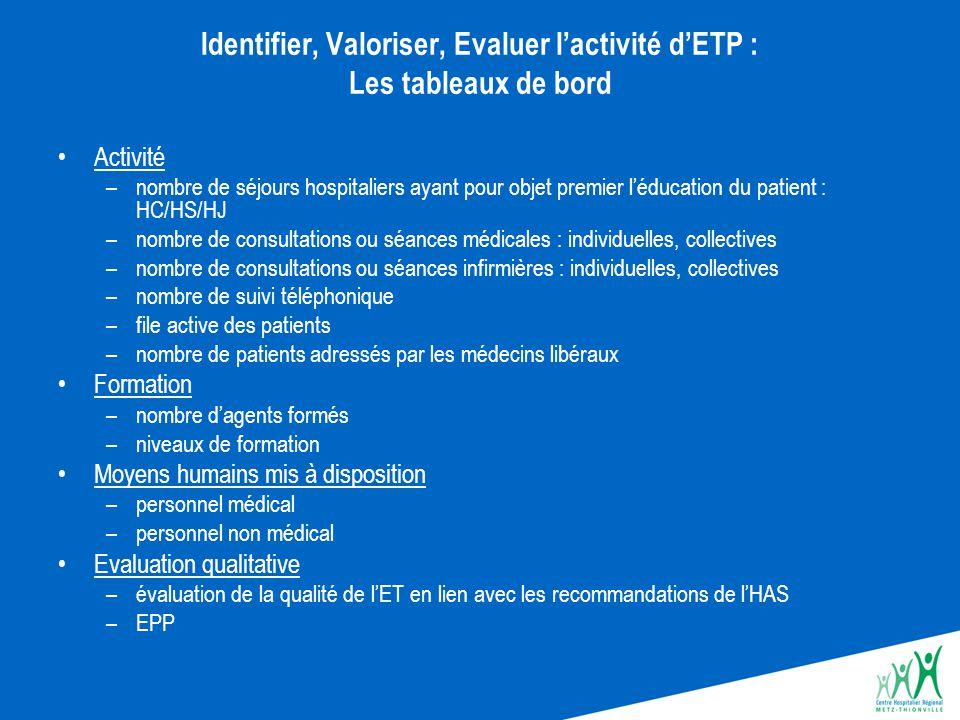 Identifier, Valoriser, Evaluer l'activité d'ETP : Les tableaux de bord