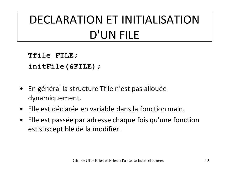 DECLARATION ET INITIALISATION D UN FILE