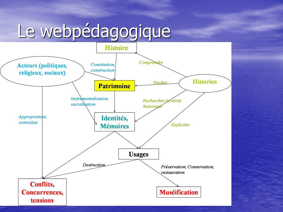 Le webpédagogique