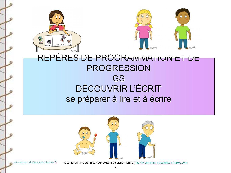 REPÈRES DE PROGRAMMATION ET DE PROGRESSION GS DÉCOUVRIR L'ÉCRIT