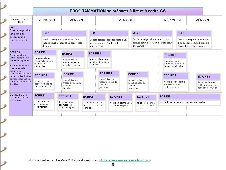 PROGRAMMATION se préparer à lire et à écrire GS