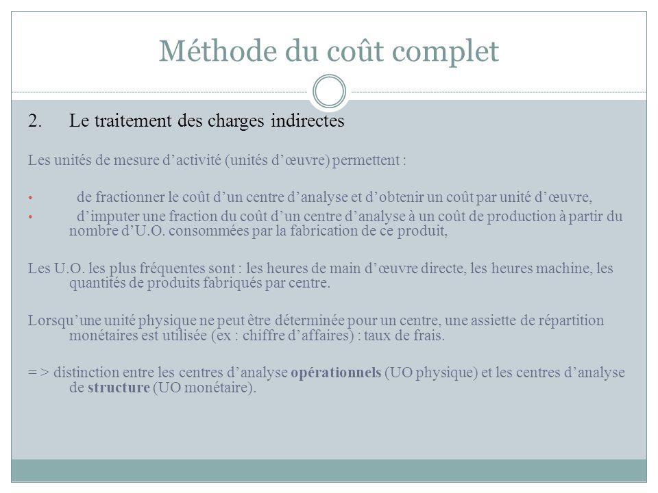 Méthode du coût complet