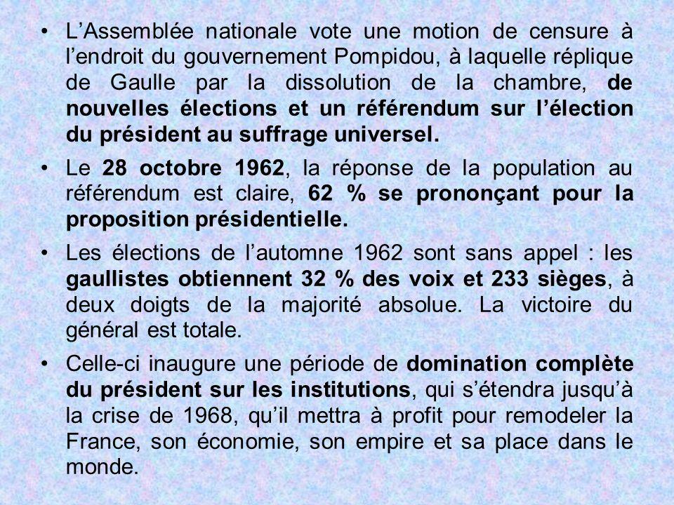 L'Assemblée nationale vote une motion de censure à l'endroit du gouvernement Pompidou, à laquelle réplique de Gaulle par la dissolution de la chambre, de nouvelles élections et un référendum sur l'élection du président au suffrage universel.