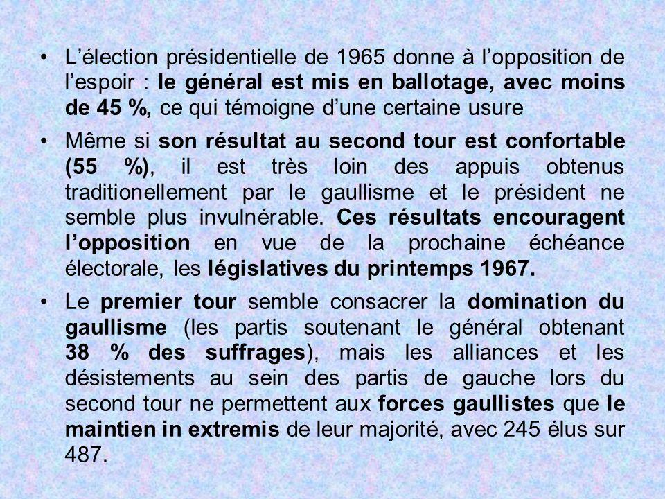 L'élection présidentielle de 1965 donne à l'opposition de l'espoir : le général est mis en ballotage, avec moins de 45 %, ce qui témoigne d'une certaine usure