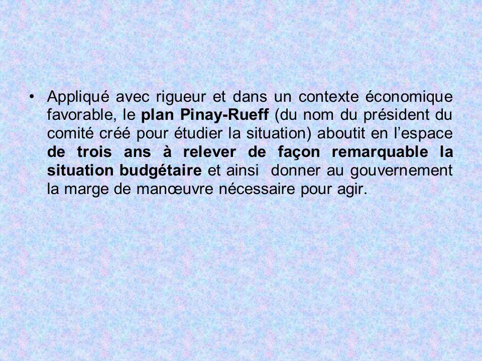 Appliqué avec rigueur et dans un contexte économique favorable, le plan Pinay-Rueff (du nom du président du comité créé pour étudier la situation) aboutit en l'espace de trois ans à relever de façon remarquable la situation budgétaire et ainsi donner au gouvernement la marge de manœuvre nécessaire pour agir.