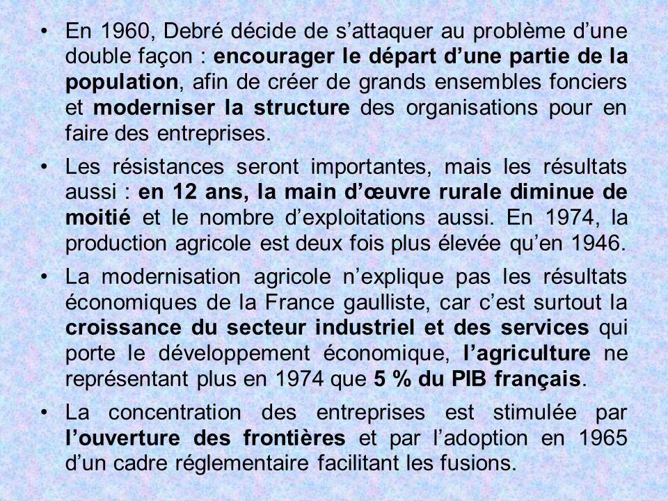 En 1960, Debré décide de s'attaquer au problème d'une double façon : encourager le départ d'une partie de la population, afin de créer de grands ensembles fonciers et moderniser la structure des organisations pour en faire des entreprises.