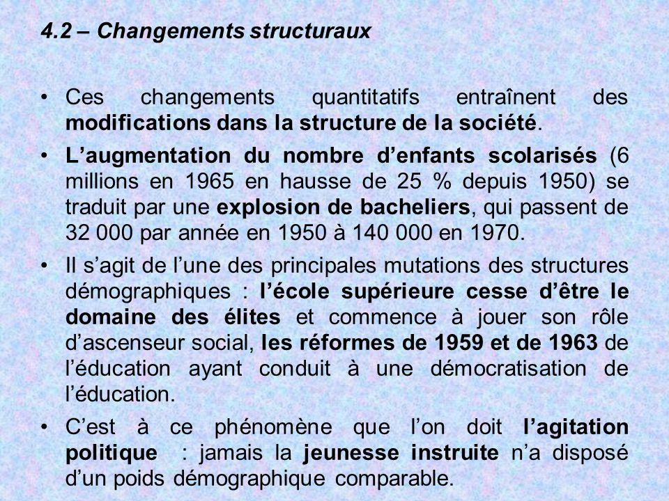 4.2 – Changements structuraux