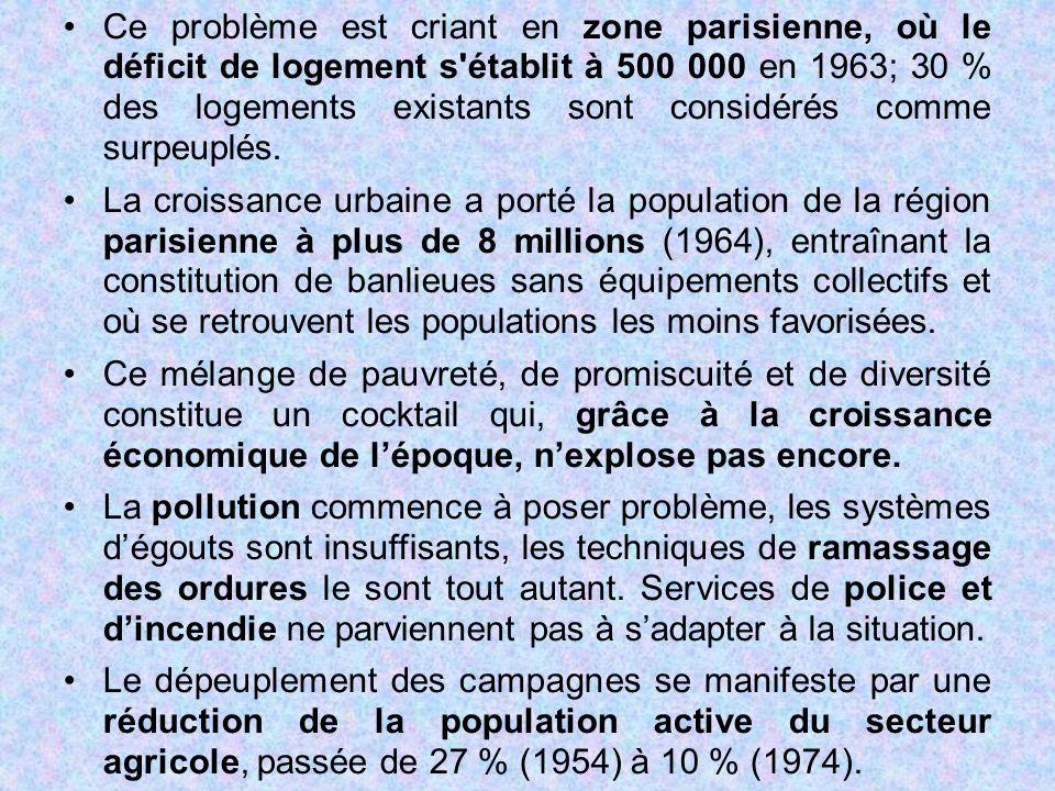 Ce problème est criant en zone parisienne, où le déficit de logement s établit à 500 000 en 1963; 30 % des logements existants sont considérés comme surpeuplés.