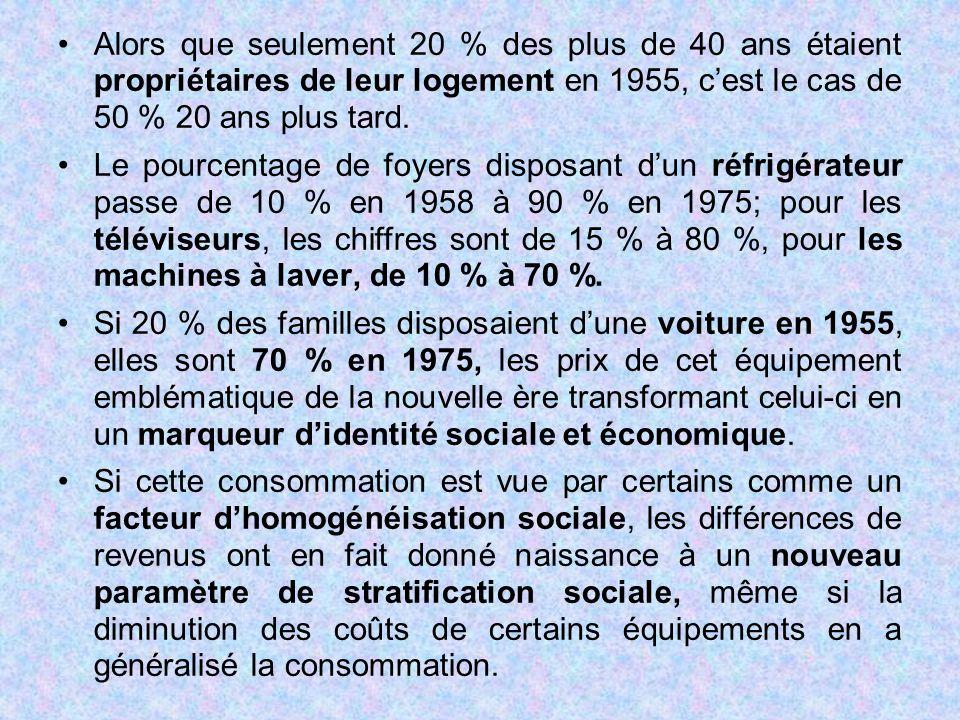Alors que seulement 20 % des plus de 40 ans étaient propriétaires de leur logement en 1955, c'est le cas de 50 % 20 ans plus tard.