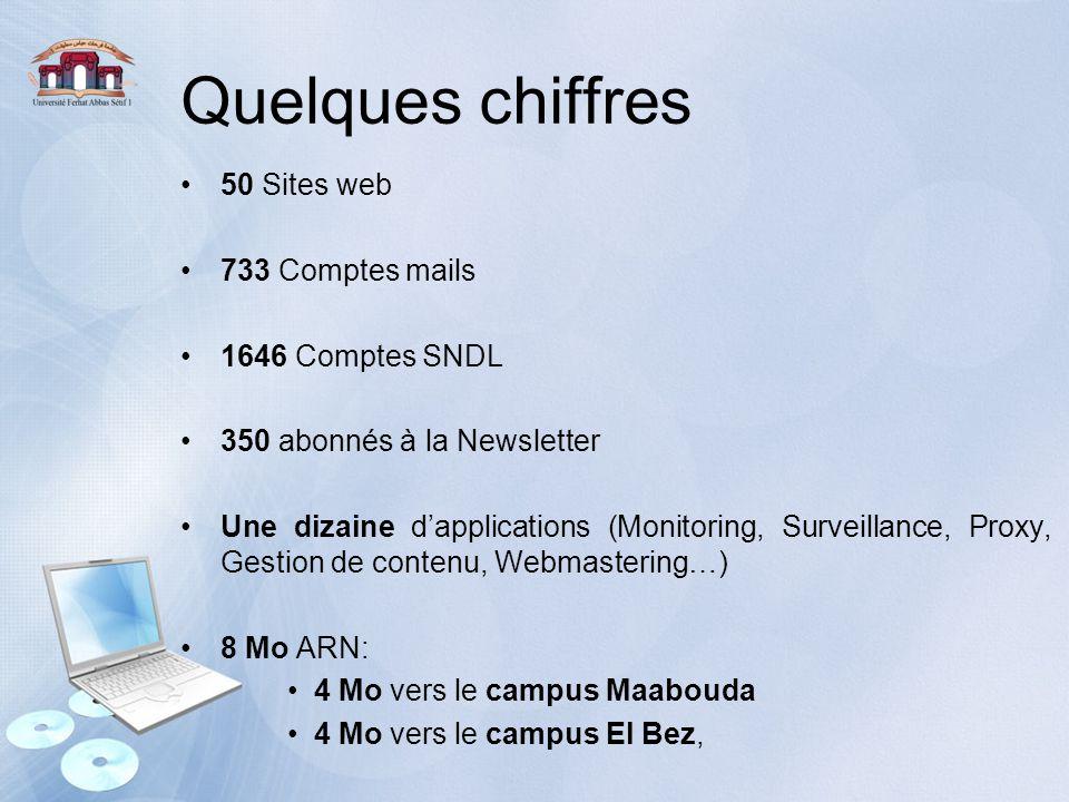 Quelques chiffres 50 Sites web 733 Comptes mails 1646 Comptes SNDL