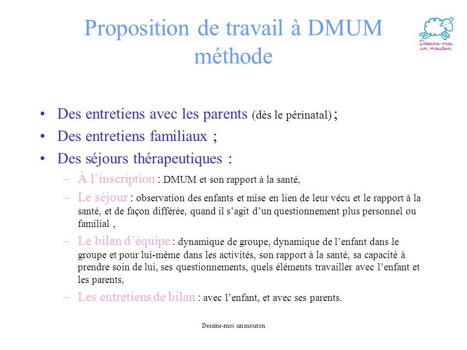 Proposition de travail à DMUM méthode