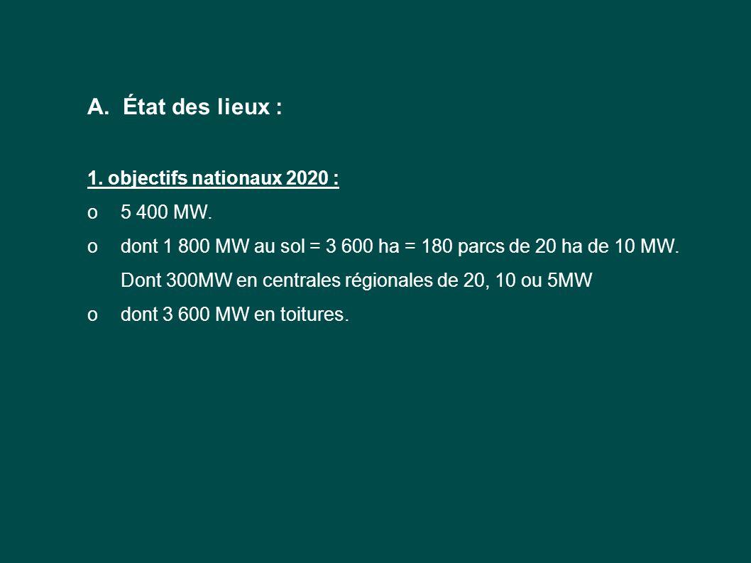 A. État des lieux : 1. objectifs nationaux 2020 : o 5 400 MW.