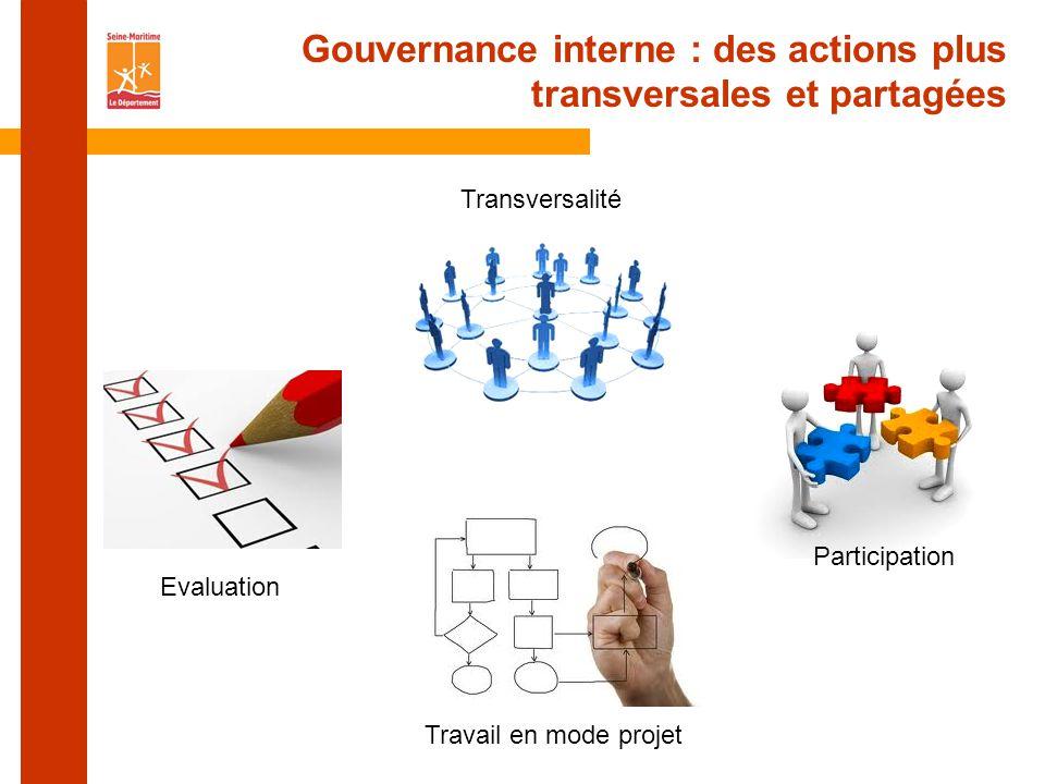 Gouvernance interne : des actions plus transversales et partagées