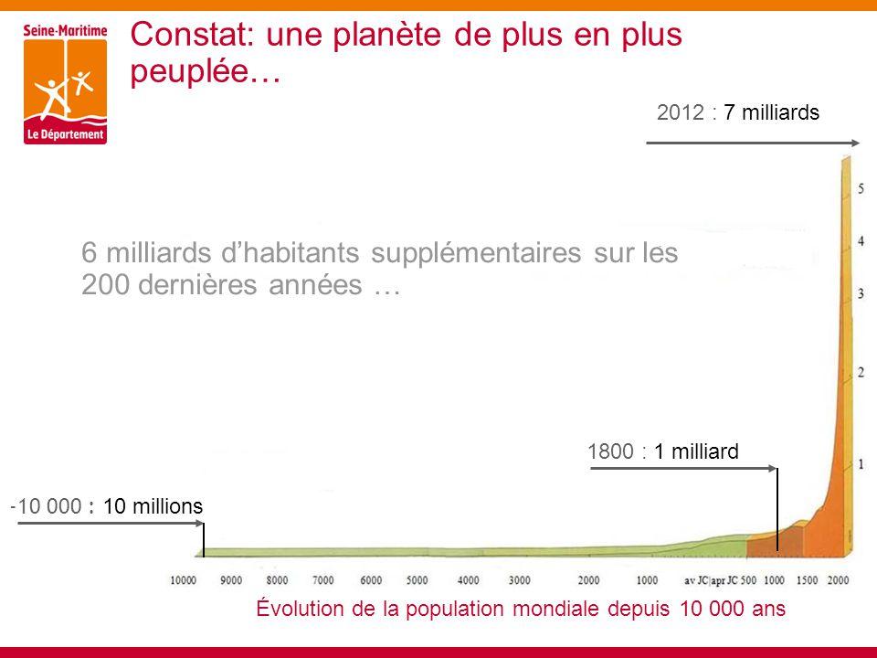 Constat: une planète de plus en plus peuplée…