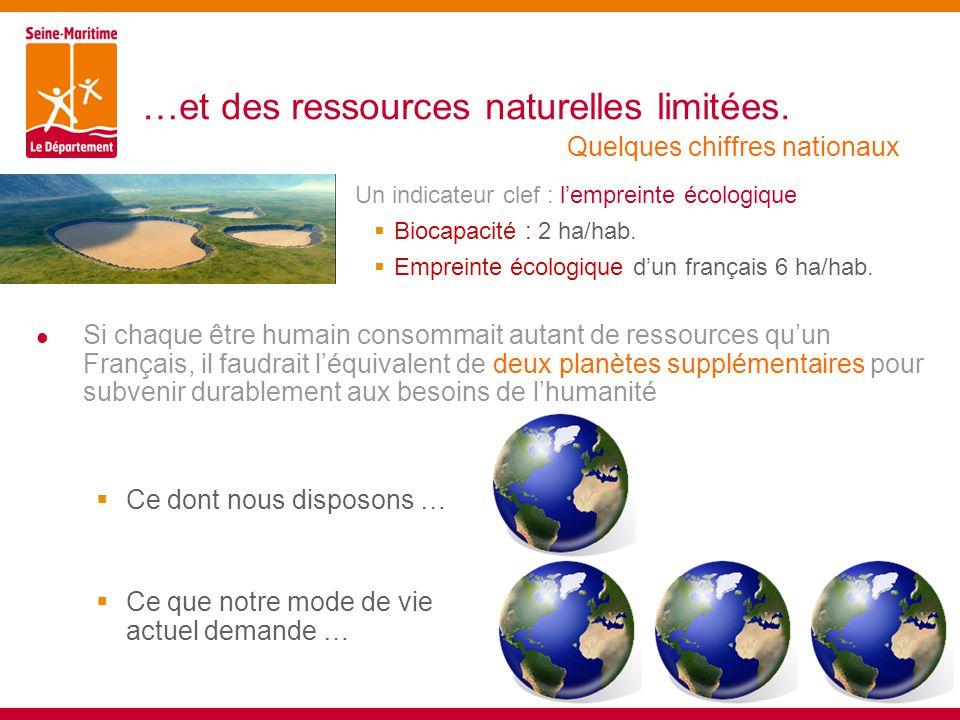 …et des ressources naturelles limitées.