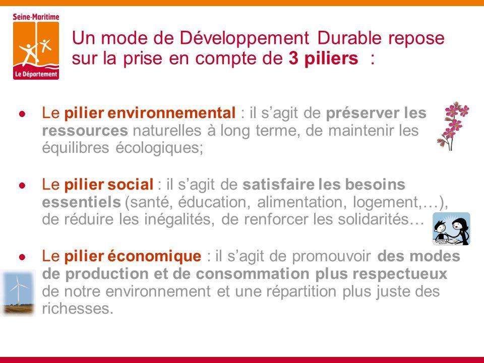 Un mode de Développement Durable repose sur la prise en compte de 3 piliers :