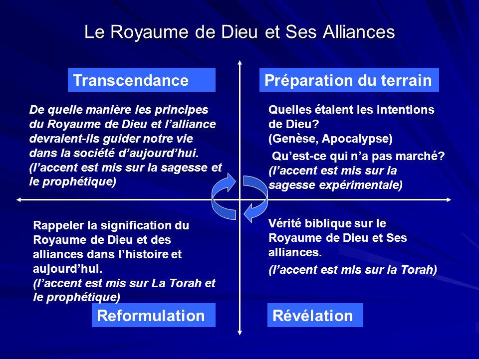 Le Royaume de Dieu et Ses Alliances