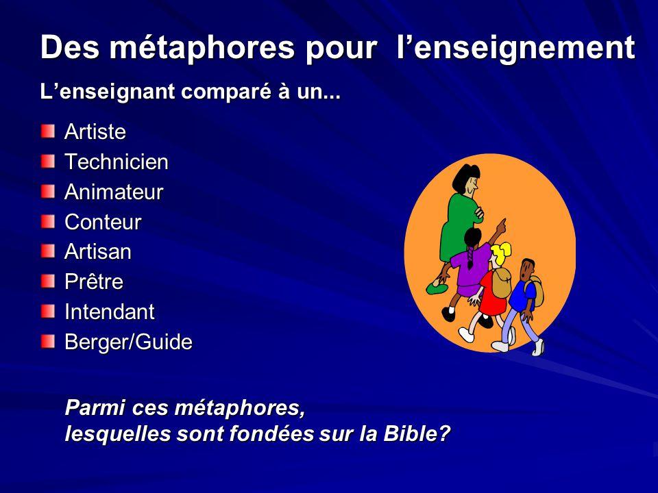 Des métaphores pour l'enseignement
