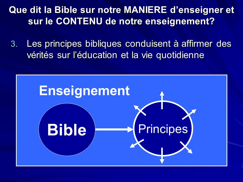 Bible Enseignement Principes