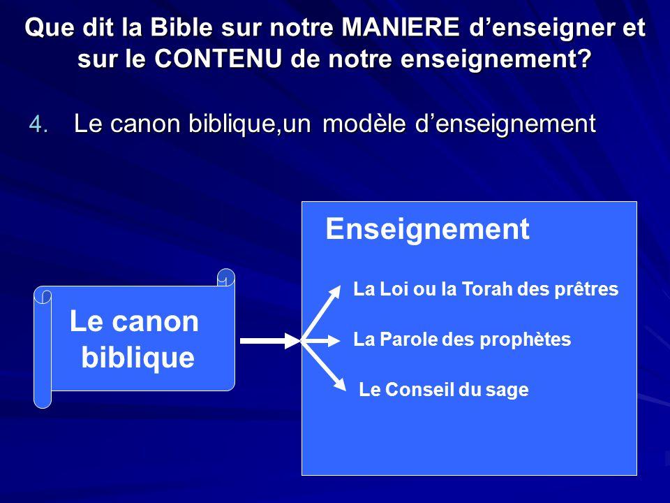 Enseignement Le canon biblique